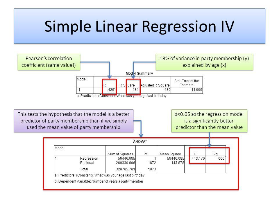Simple Linear Regression IV Model Summary Model RR SquareAdjusted R Square Std. Error of the Estimate 1.425 a.181.18011.995 a. Predictors: (Constant),