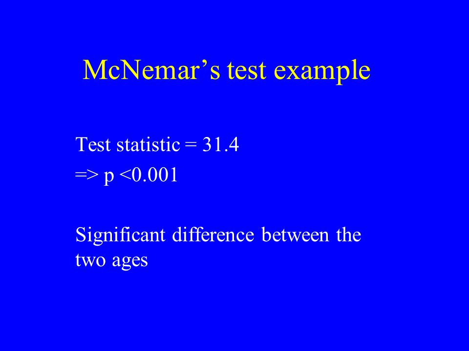 McNemar's test example Test statistic = 31.4 => p <0.001 Significant difference between the two ages