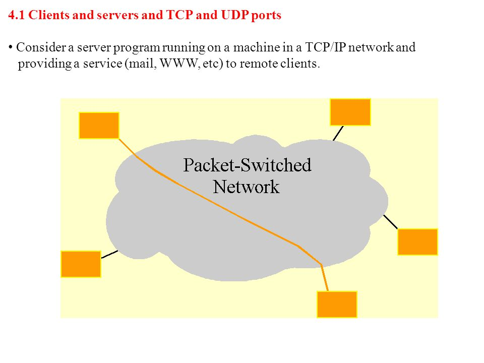 4.1 Clients and servers and TCP and UDP ports Consider a server program running on a machine in a TCP/IP network and providing a service (mail, WWW, e