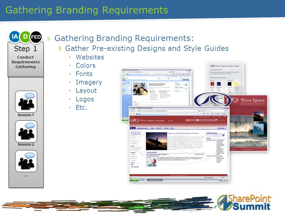 Gathering Branding Requirements Gathering Branding Requirements: Gather Pre-existing Designs and Style Guides Websites Colors Fonts Imagery Layout Log