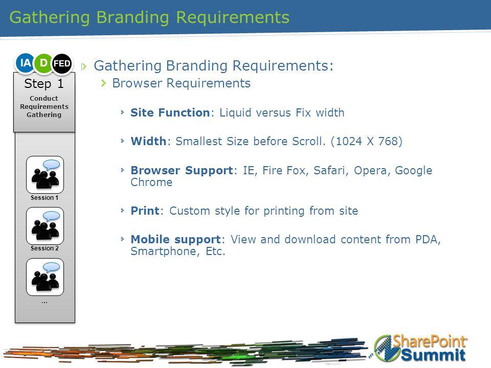 Gathering Branding Requirements Gathering Branding Requirements: Browser Requirements Site Function: Liquid versus Fix width Width: Smallest Size befo