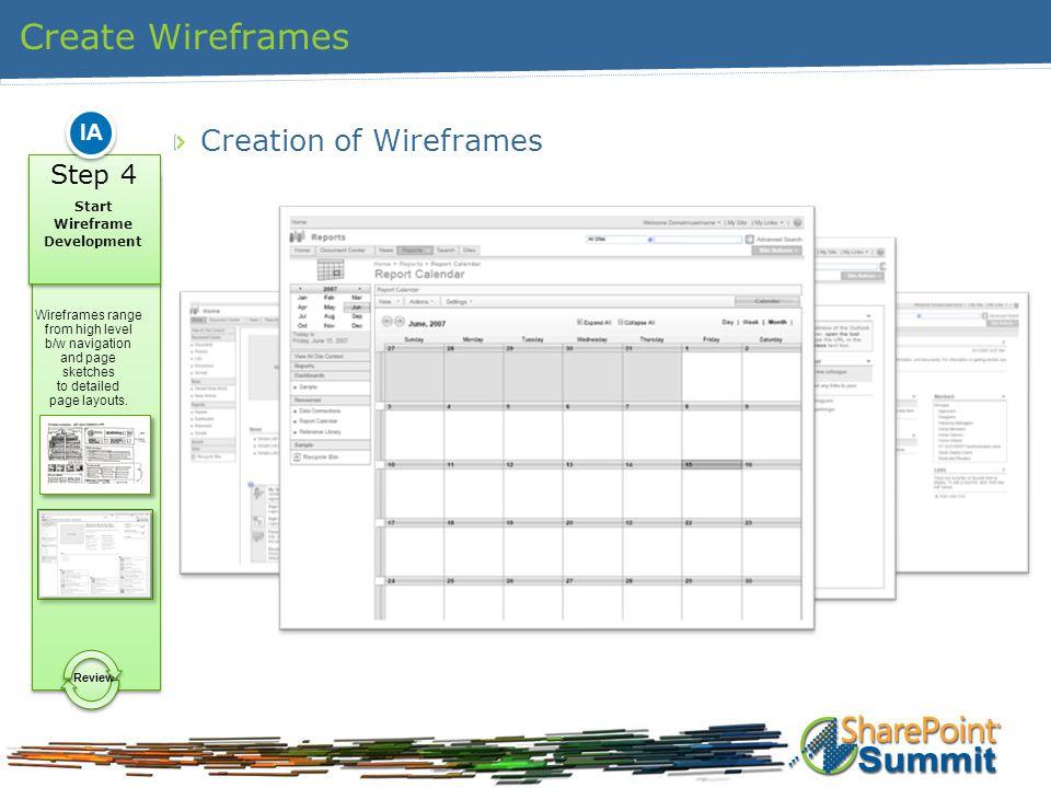 Create Wireframes Creation of Wireframes Step 4 Start Wireframe Development Step 4 Start Wireframe Development Wireframes range from high level b/w na