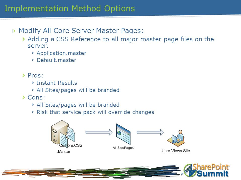 Implementation Method Options Modify All Core Server Master Pages: Adding a CSS Reference to all major master page files on the server.