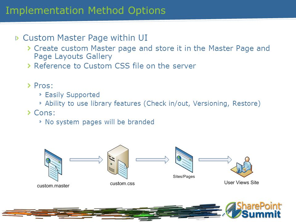 Implementation Method Options Custom Master Page within UI Create custom Master page and store it in the Master Page and Page Layouts Gallery Reference to Custom CSS file on the server Pros: Easily Supported Ability to use library features (Check in/out, Versioning, Restore) Cons: No system pages will be branded