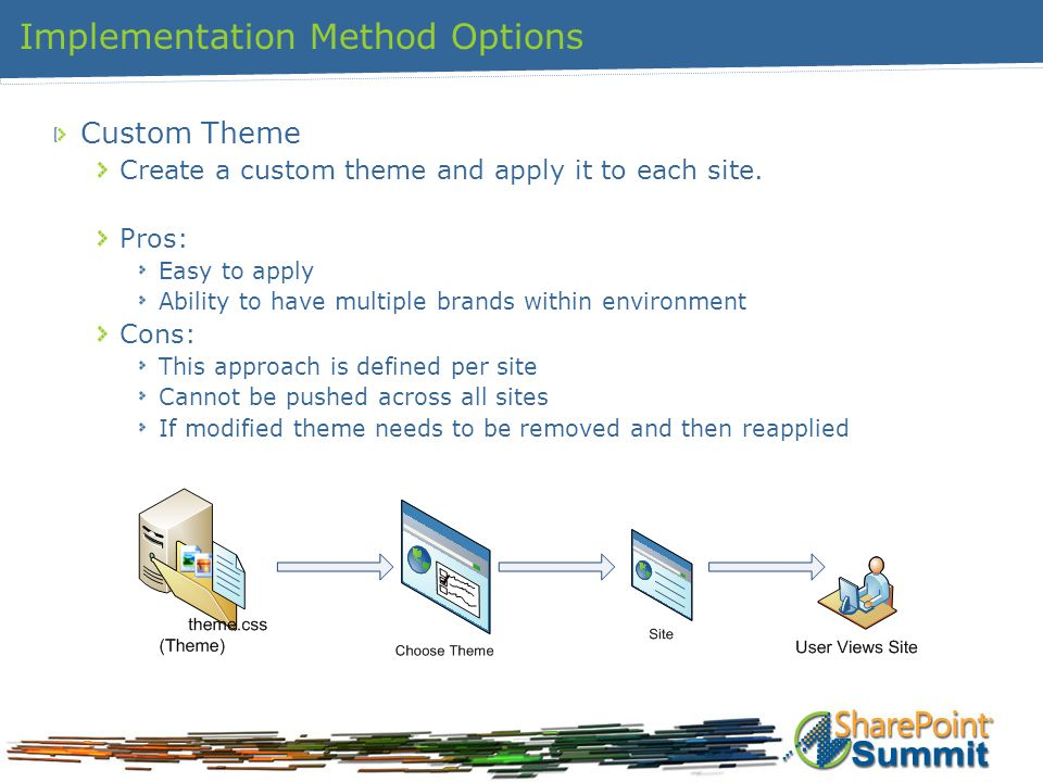 Implementation Method Options Custom Theme Create a custom theme and apply it to each site. Pros: Easy to apply Ability to have multiple brands within