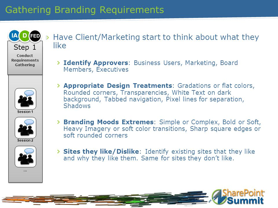 Gathering Branding Requirements Have Client/Marketing start to think about what they like Identify Approvers: Business Users, Marketing, Board Members