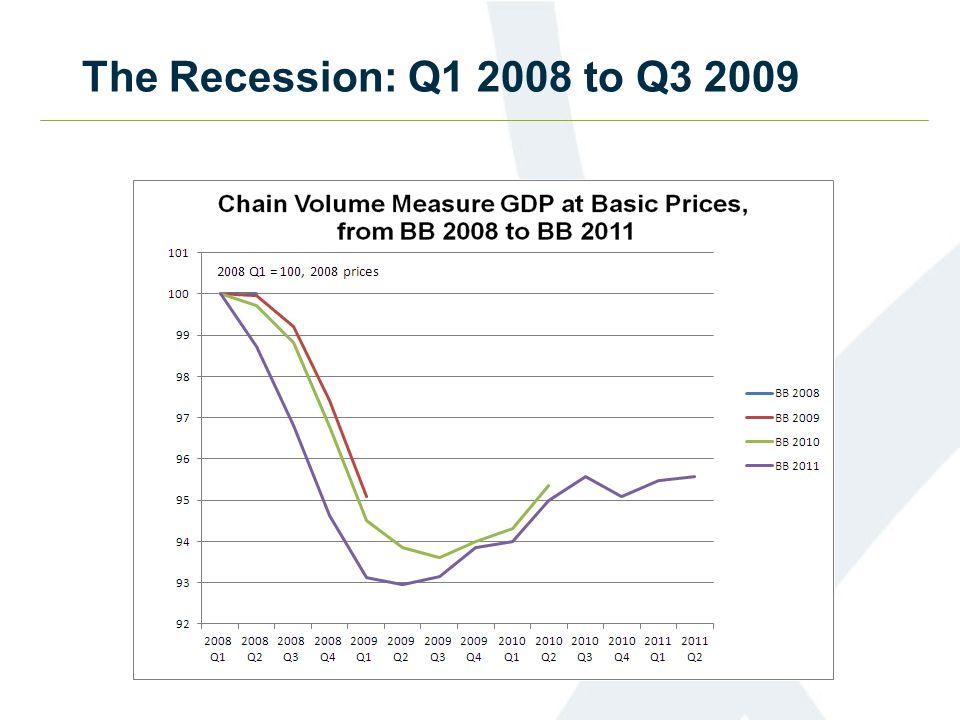The Recession: Q1 2008 to Q3 2009