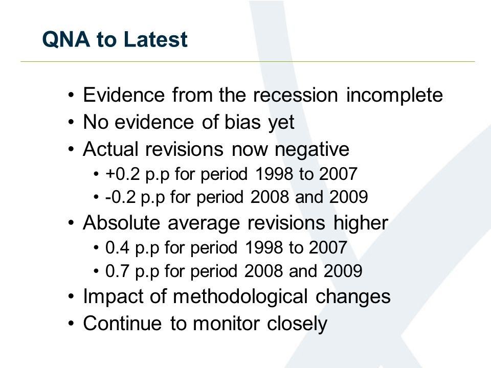 QNA to Latest Evidence from the recession incomplete No evidence of bias yet Actual revisions now negative +0.2 p.p for period 1998 to p.p for period 2008 and 2009 Absolute average revisions higher 0.4 p.p for period 1998 to p.p for period 2008 and 2009 Impact of methodological changes Continue to monitor closely