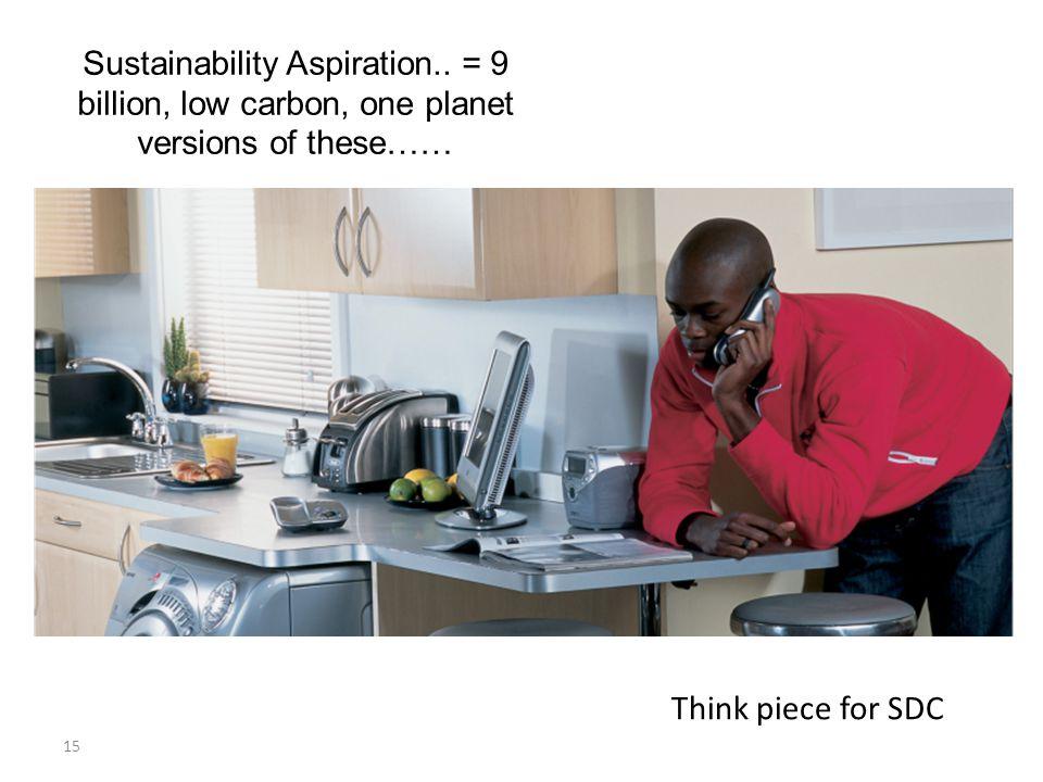 15 Sustainability Aspiration..
