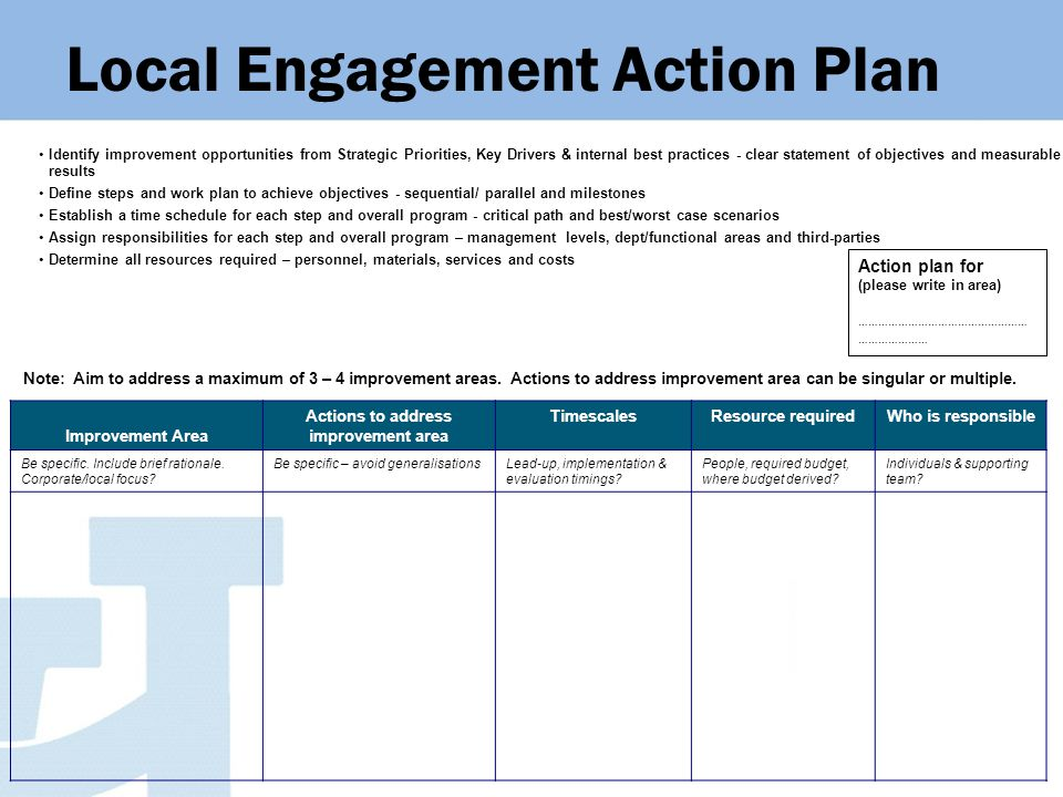 Local Engagement Action Plan Identify improvement opportunities from Strategic Priorities, Key Drivers & internal best practices - clear statement of objectives and measurable results Define steps and work plan to achieve objectives - sequential/ parallel and milestones Establish a time schedule for each step and overall program - critical path and best/worst case scenarios Assign responsibilities for each step and overall program – management levels, dept/functional areas and third-parties Determine all resources required – personnel, materials, services and costs Action plan for (please write in area) …………………………………………… ………………… Improvement Area Actions to address improvement area TimescalesResource requiredWho is responsible Be specific.