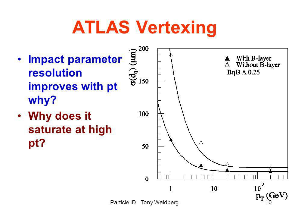 Particle ID Tony Weidberg10 ATLAS Vertexing Impact parameter resolution improves with pt why? Why does it saturate at high pt?