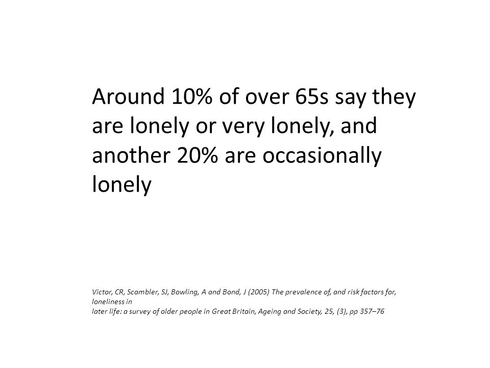 Around 10% of over 65s say they are lonely or very lonely, and another 20% are occasionally lonely Victor, CR, Scambler, SJ, Bowling, A and Bond, J (2005) The prevalence of, and risk factors for, loneliness in later life: a survey of older people in Great Britain, Ageing and Society, 25, (3), pp 357–76