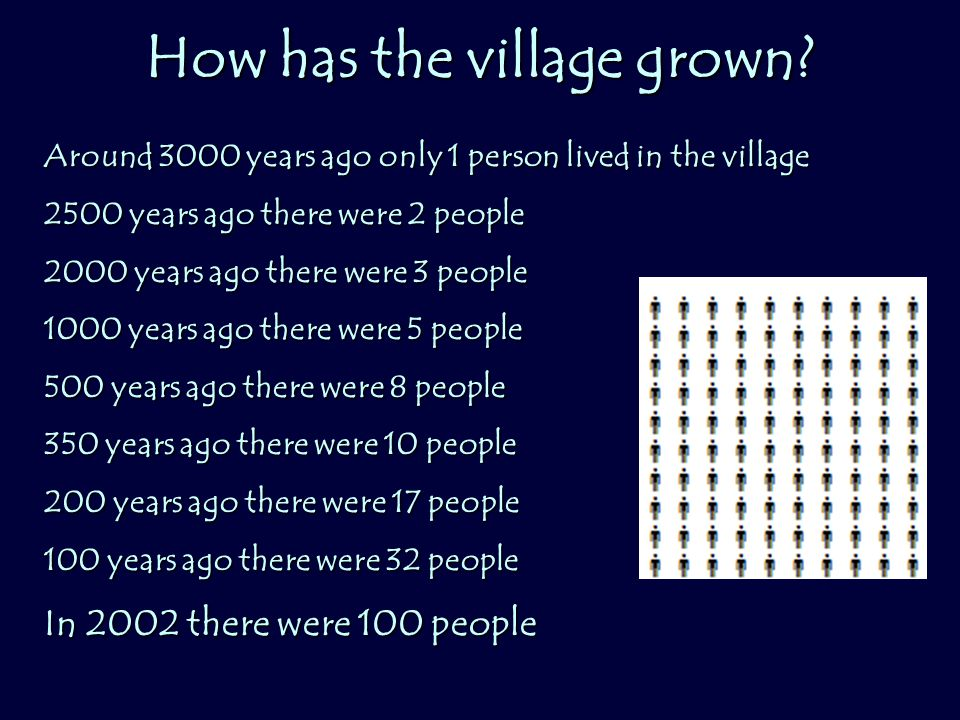 How has the village grown? Around 3000 years ago only 1 person lived in the village 2500 years ago there were 2 people 2000 years ago there were 3 peo