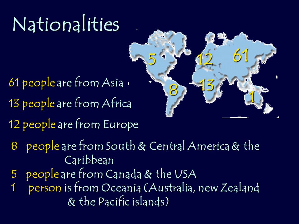 Nationalities 61 people are from Asia 13 people are from Africa 12 people are from Europe 8 people are from South & Central America & the Caribbean Ca