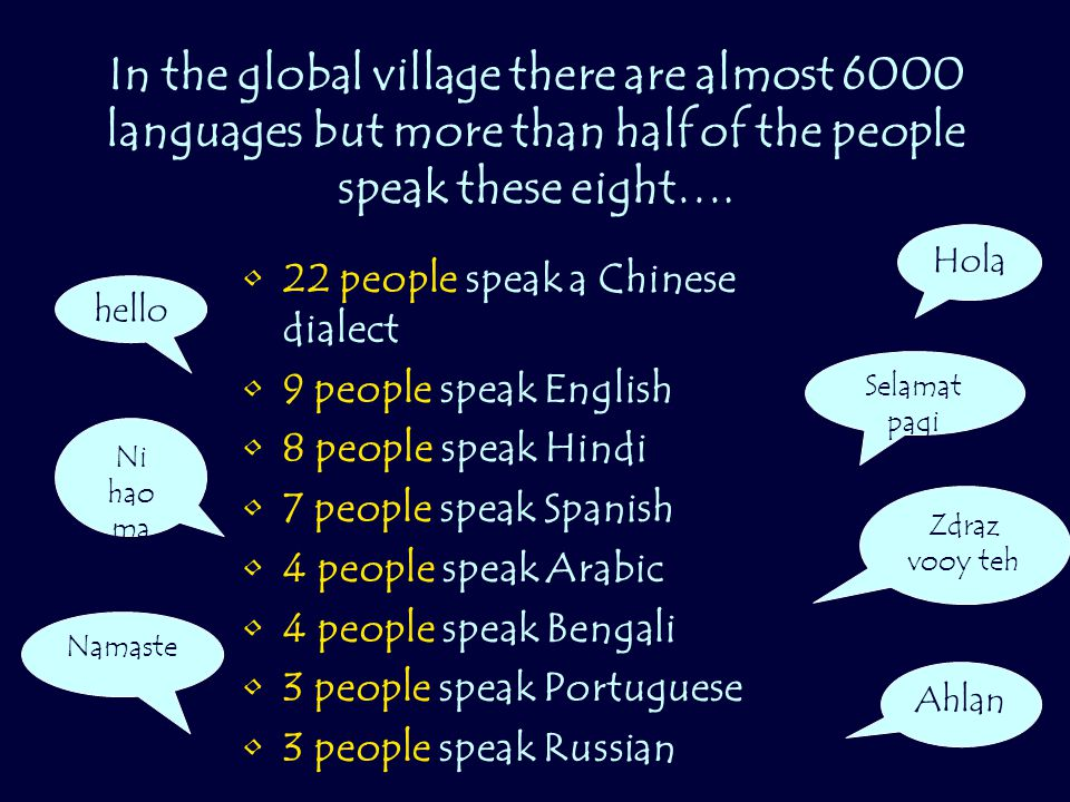 In the global village there are almost 6000 languages but more than half of the people speak these eight…. 22 people speak a Chinese dialect 9 people