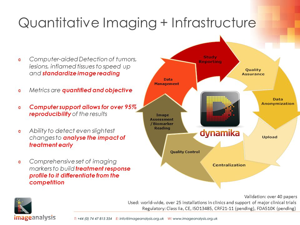 Quantitative Imaging + Infrastructure Computer-aided Detection of tumors, lesions, inflamed tissues to speed up and standardize image reading Metrics are quantified and objective Computer support allows for over 95% reproducibility of the results Ability to detect even slightest changes to analyse the impact of treatment early Comprehensive set of imaging markers to build treatment response profile to it differentiate from the competition Quality Control Assessment Image /Biomarker Reading Data Management Validation: over 40 papers Used: world-wide, over 25 installations in clinics and support of major clinical trials Regulatory: Class Iia, CE, ISO13485, CRF21-11 (pending), FDA510K (pending)