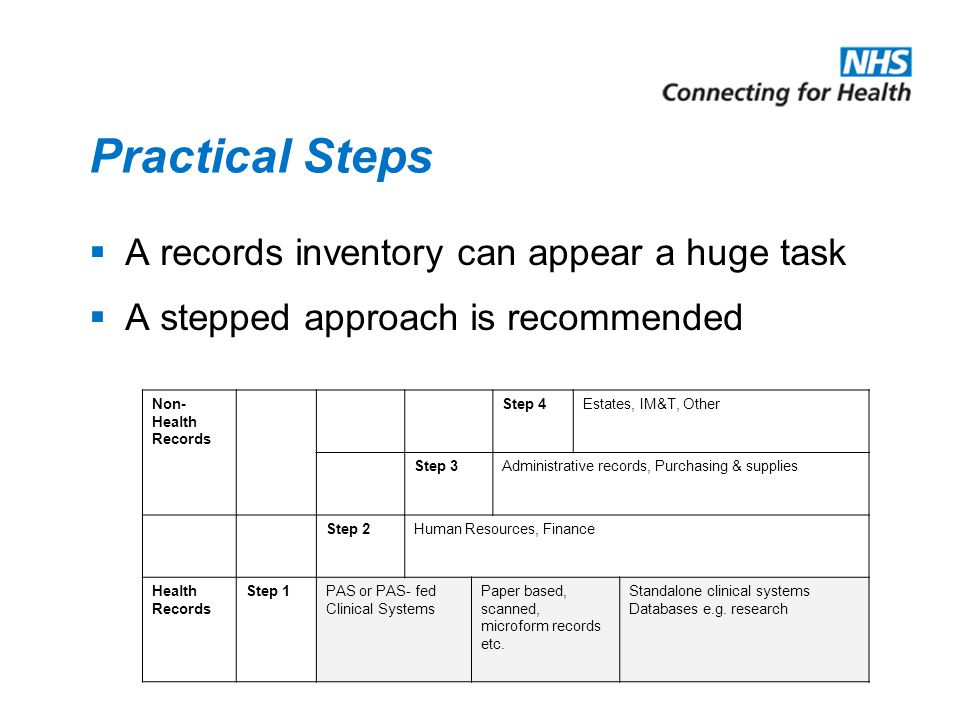 Practical Steps  A records inventory can appear a huge task  A stepped approach is recommended Non- Health Records Step 4Estates, IM&T, Other Step 3Administrative records, Purchasing & supplies Step 2Human Resources, Finance Health Records Step 1PAS or PAS- fed Clinical Systems Paper based, scanned, microform records etc.