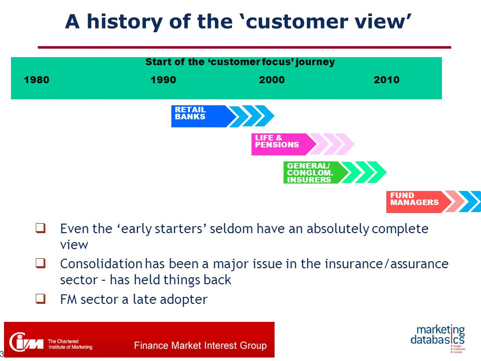 A history of the 'customer view'  Even the 'early starters' seldom have an absolutely complete view  Consolidation has been a major issue in the ins