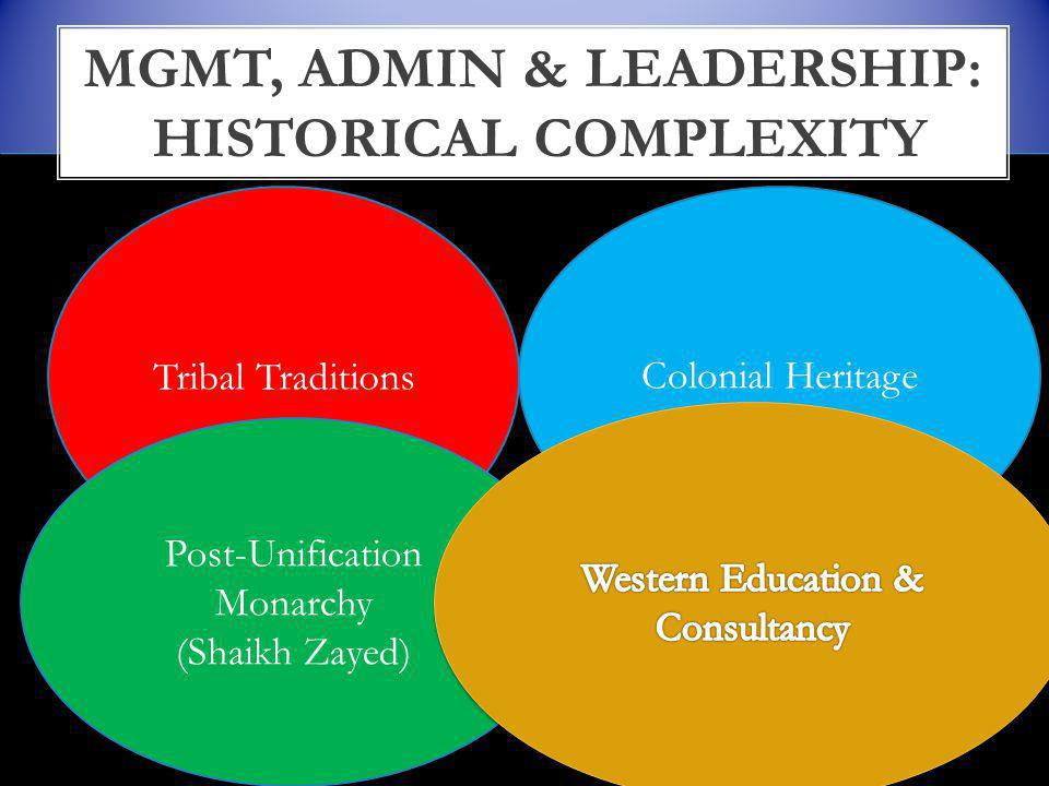 MGMT, ADMIN & LEADERSHIP: HISTORICAL COMPLEXITY Colonial Heritage Tribal Traditions Post-Unification Monarchy (Shaikh Zayed)