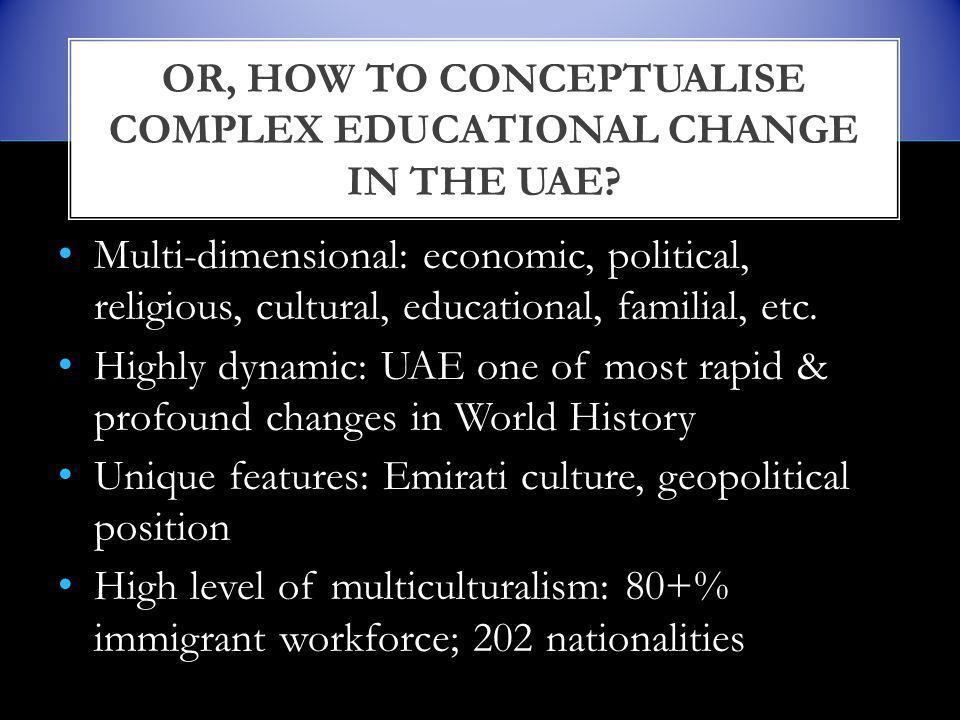 Multi-dimensional: economic, political, religious, cultural, educational, familial, etc.