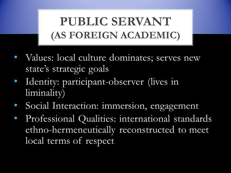 Values: local culture dominates; serves new state's strategic goals Identity: participant-observer (lives in liminality) Social Interaction: immersion, engagement Professional Qualities: international standards ethno-hermeneutically reconstructed to meet local terms of respect PUBLIC SERVANT (AS FOREIGN ACADEMIC)