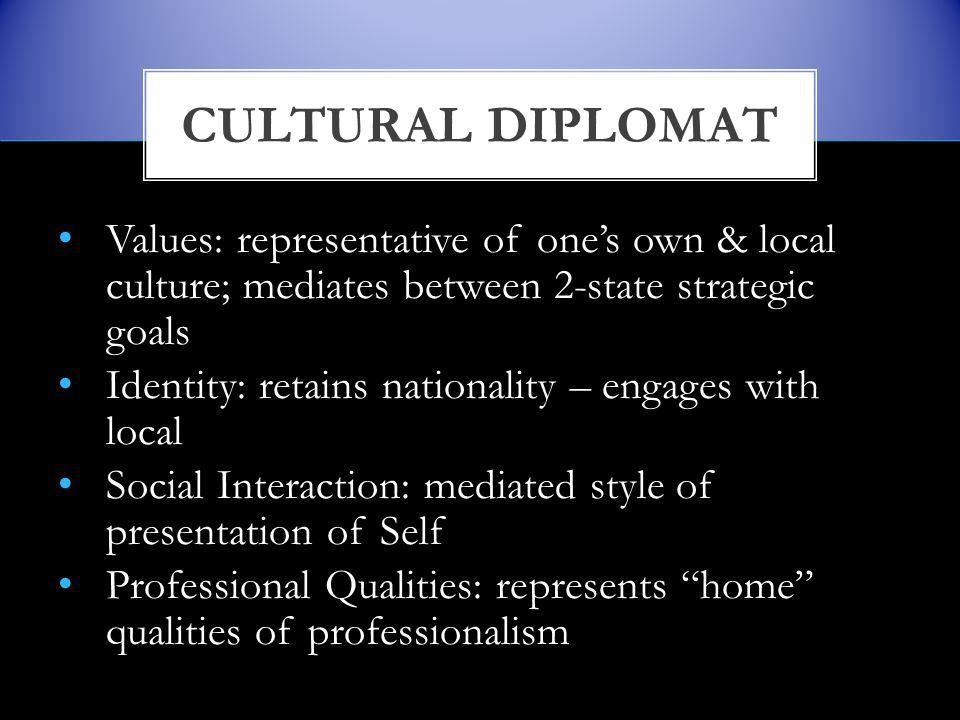 Values: representative of one's own & local culture; mediates between 2-state strategic goals Identity: retains nationality – engages with local Social Interaction: mediated style of presentation of Self Professional Qualities: represents home qualities of professionalism CULTURAL DIPLOMAT