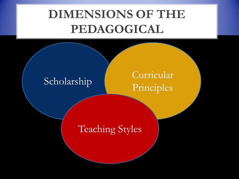 DIMENSIONS OF THE PEDAGOGICAL Scholarship Curricular Principles Teaching Styles