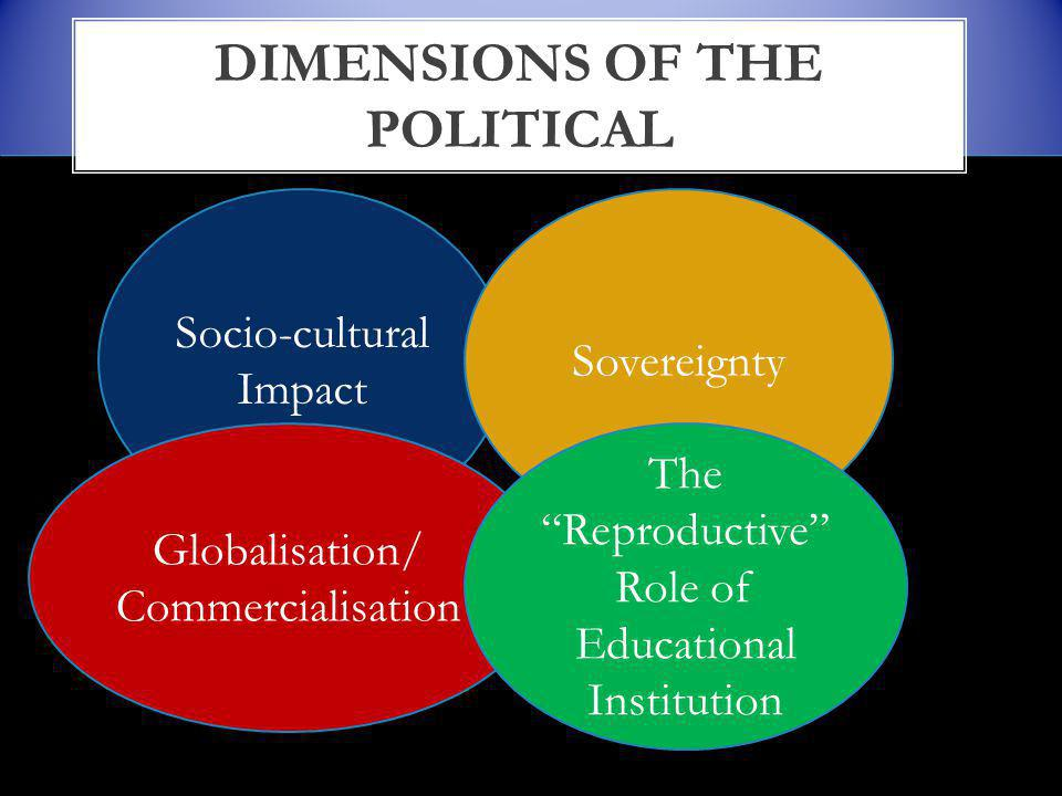 DIMENSIONS OF THE POLITICAL Socio-cultural Impact Sovereignty Globalisation/ Commercialisation The Reproductive Role of Educational Institution