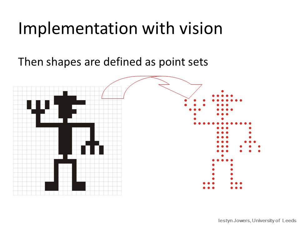 Implementation with vision Then shapes are defined as point sets Iestyn Jowers, University of Leeds