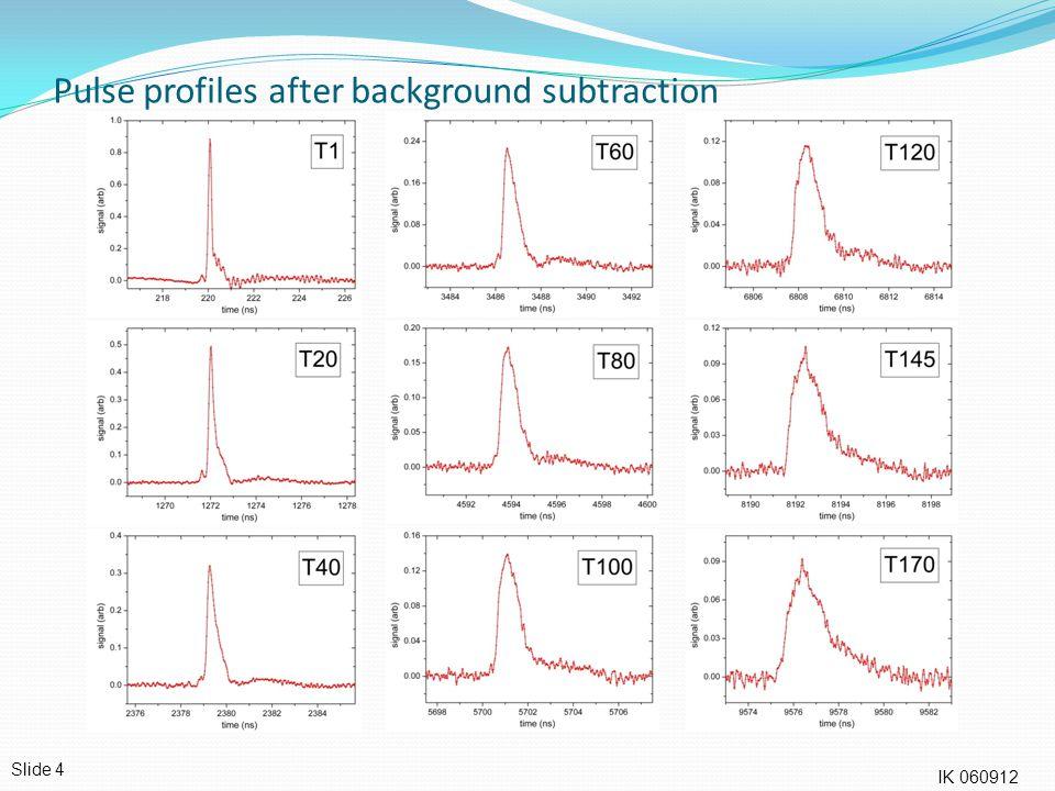 Pulse profiles after background subtraction Slide 4 IK 060912