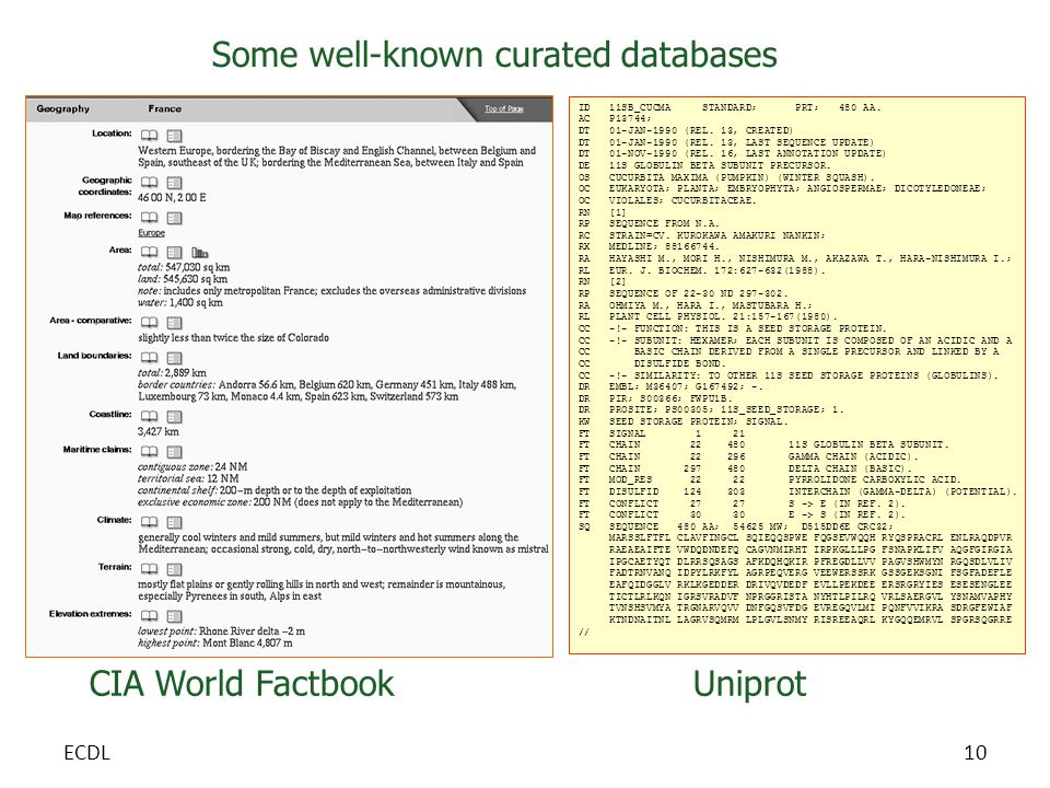 CIA World FactbookUniprot Some well-known curated databases ID 11SB_CUCMA STANDARD; PRT; 480 AA.
