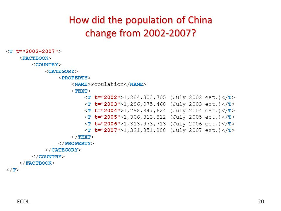 How did the population of China change from 2002-2007.