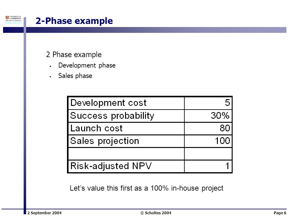 2 September 2004 © Scholtes 2004Page 6 2-Phase example 2 Phase example Development phase Sales phase Let's value this first as a 100% in-house project