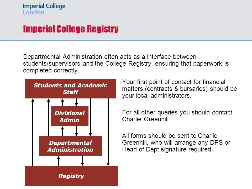 Imperial College Registry Departmental Administration often acts as a interface between students/supervisors and the College Registry, ensuring that paperwork is completed correctly.
