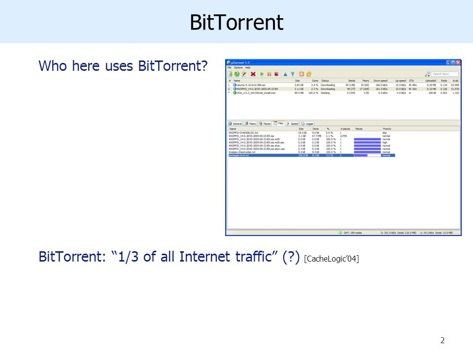 BitTorrent Who here uses BitTorrent.