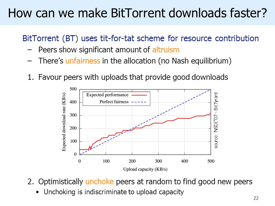 How can we make BitTorrent downloads faster.