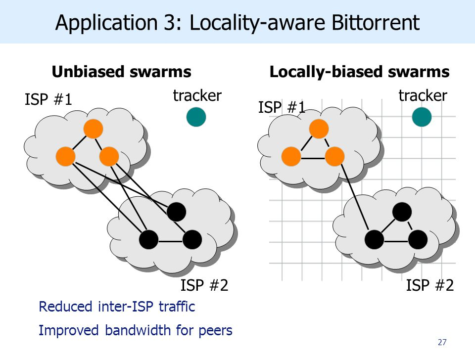 Application 3: Locality-aware Bittorrent Reduced inter-ISP traffic Improved bandwidth for peers 27 Unbiased swarmsLocally-biased swarms tracker ISP #1 ISP #2 tracker ISP #1 ISP #2