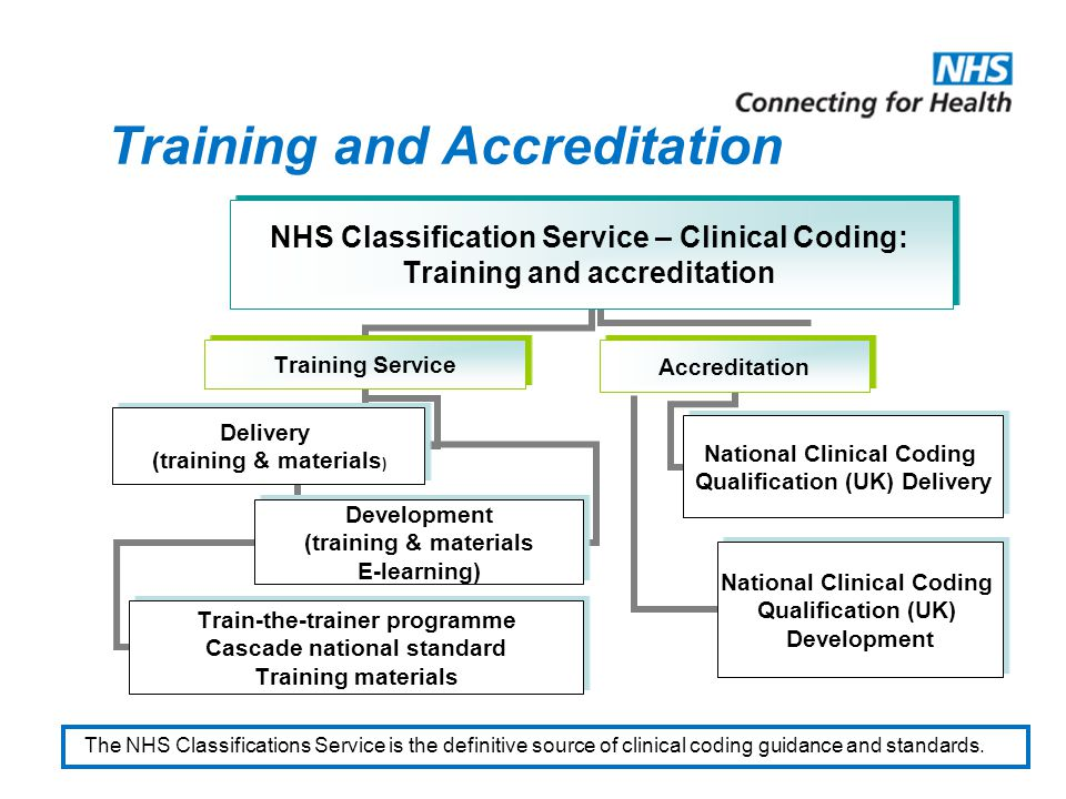 Training and Accreditation The NHS Classifications Service is the definitive source of clinical coding guidance and standards. NHS Classification Serv