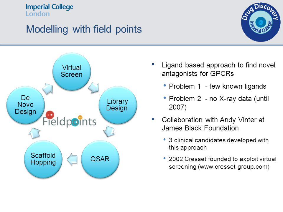 Modelling with field points Ligand based approach to find novel antagonists for GPCRs Problem 1 - few known ligands Problem 2 - no X-ray data (until 2007) Collaboration with Andy Vinter at James Black Foundation 3 clinical candidates developed with this approach 2002 Cresset founded to exploit virtual screening (www.cresset-group.com) Virtual Screen Library Design QSAR Scaffold Hopping De Novo Design
