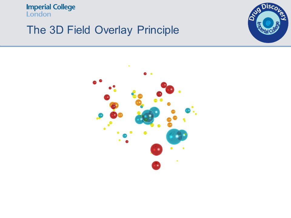 The 3D Field Overlay Principle