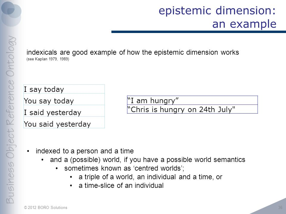 © 2012 BORO Solutions epistemic dimension: an example 36 I say today You say today I said yesterday You said yesterday I am hungry Chris is hungry on 24th July indexicals are good example of how the epistemic dimension works (see Kaplan 1979, 1989) indexed to a person and a time and a (possible) world, if you have a possible world semantics sometimes known as 'centred worlds'; a triple of a world, an individual and a time, or a time-slice of an individual