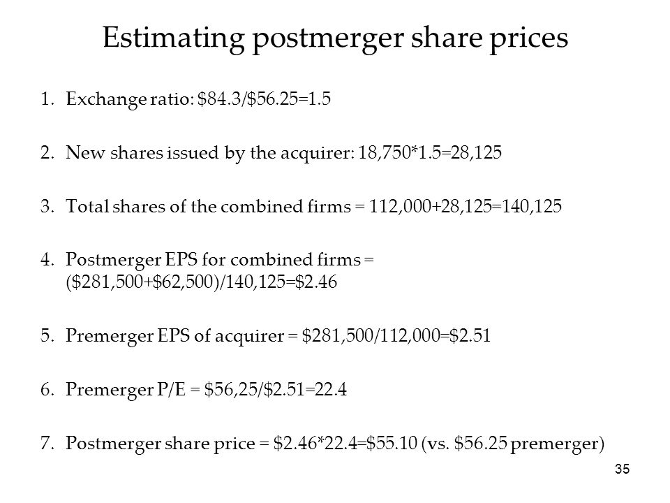 35 Estimating postmerger share prices 1.Exchange ratio: $84.3/$56.25=1.5 2.New shares issued by the acquirer: 18,750*1.5=28,125 3.Total shares of the