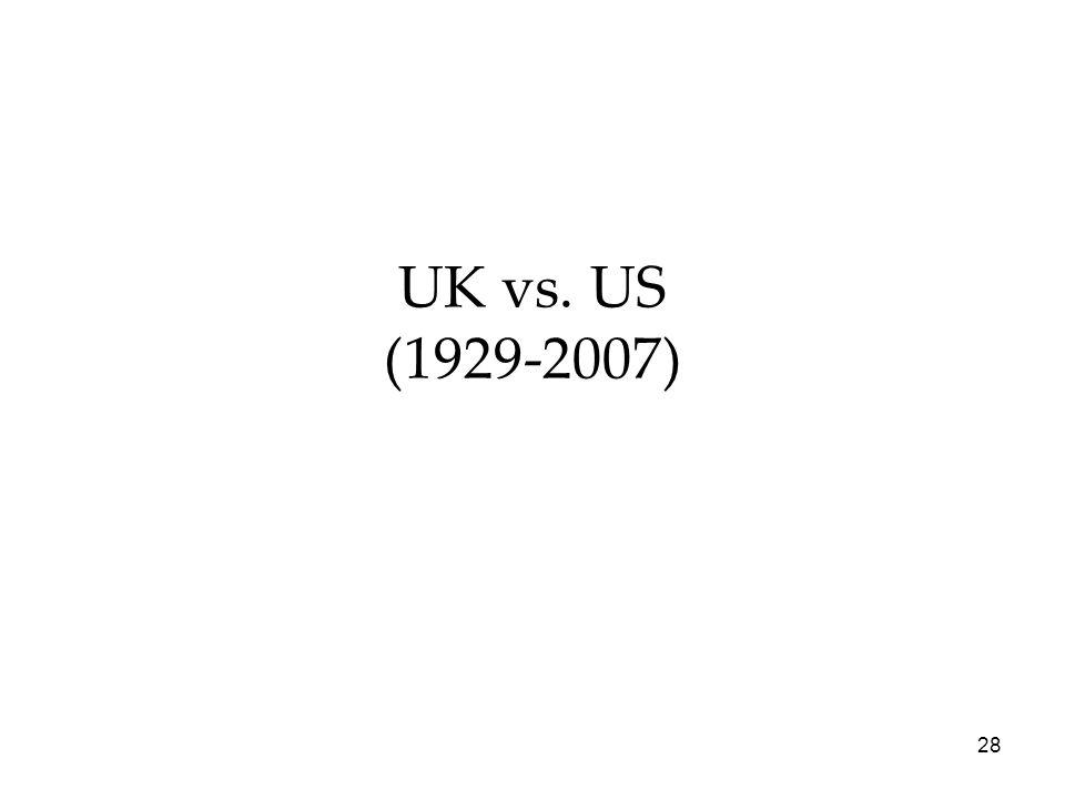 UK vs. US (1929-2007) 28