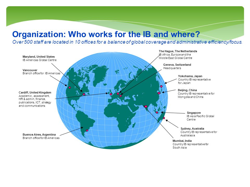 Organization: Who works for the IB and where? Over 500 staff are located in 10 offices for a balance of global coverage and administrative efficiency/