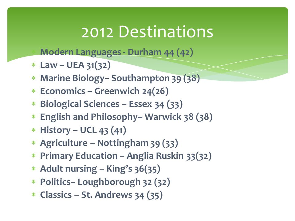  Modern Languages - Durham 44 (42)  Law – UEA 31(32)  Marine Biology– Southampton 39 (38)  Economics – Greenwich 24(26)  Biological Sciences – Essex 34 (33)  English and Philosophy– Warwick 38 (38)  History – UCL 43 (41)  Agriculture – Nottingham 39 (33)  Primary Education – Anglia Ruskin 33(32)  Adult nursing – King's 36(35)  Politics– Loughborough 32 (32)  Classics – St.