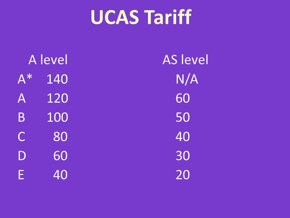 UCAS Tariff A levelAS level A* 140 N/A A120 60 B100 50 C 80 40 D 60 30 E 40 20