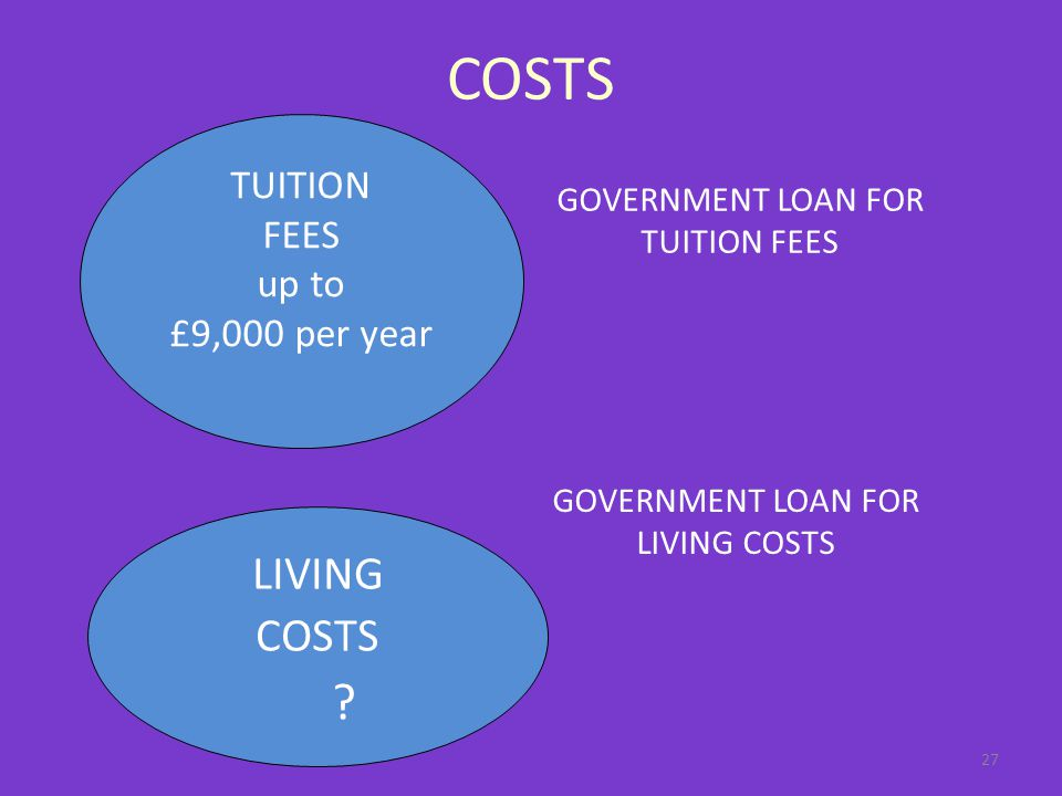 COSTS TUITION FEES up to £9,000 per year 27 LIVING COSTS .
