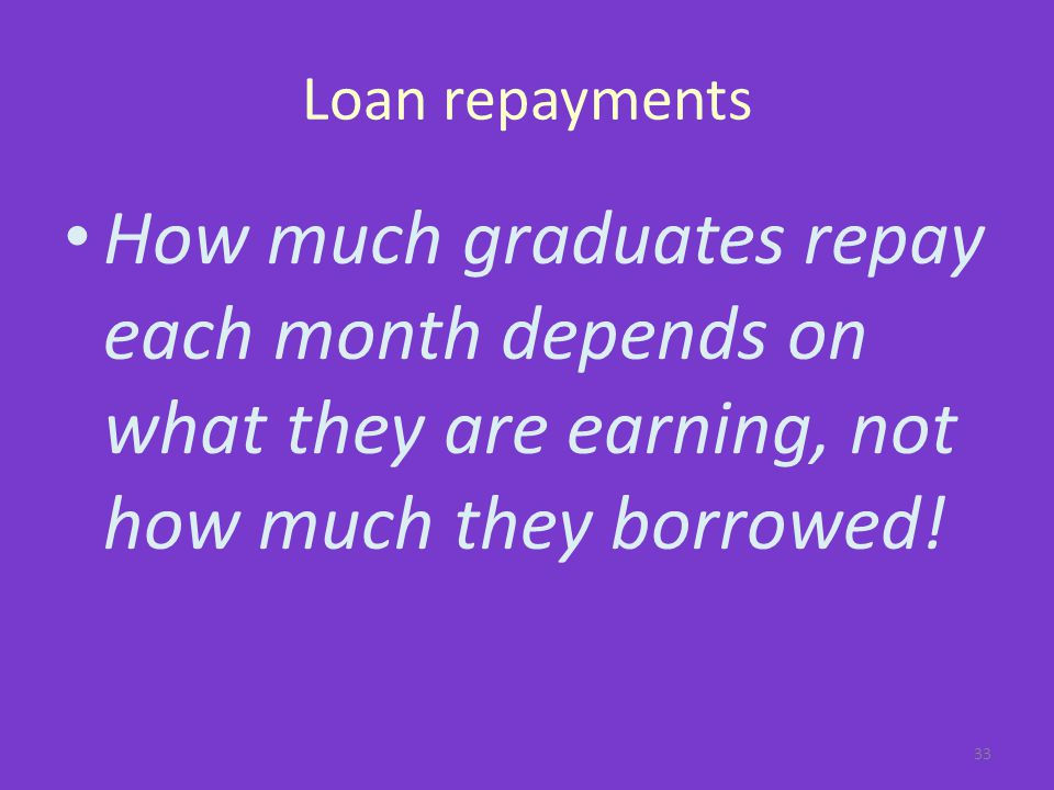 Loan repayments How much graduates repay each month depends on what they are earning, not how much they borrowed.