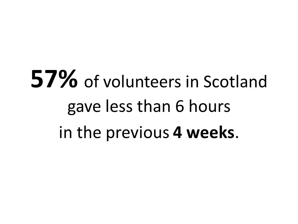 Older adults are more likely to volunteer with the elderly and for religious organisations.