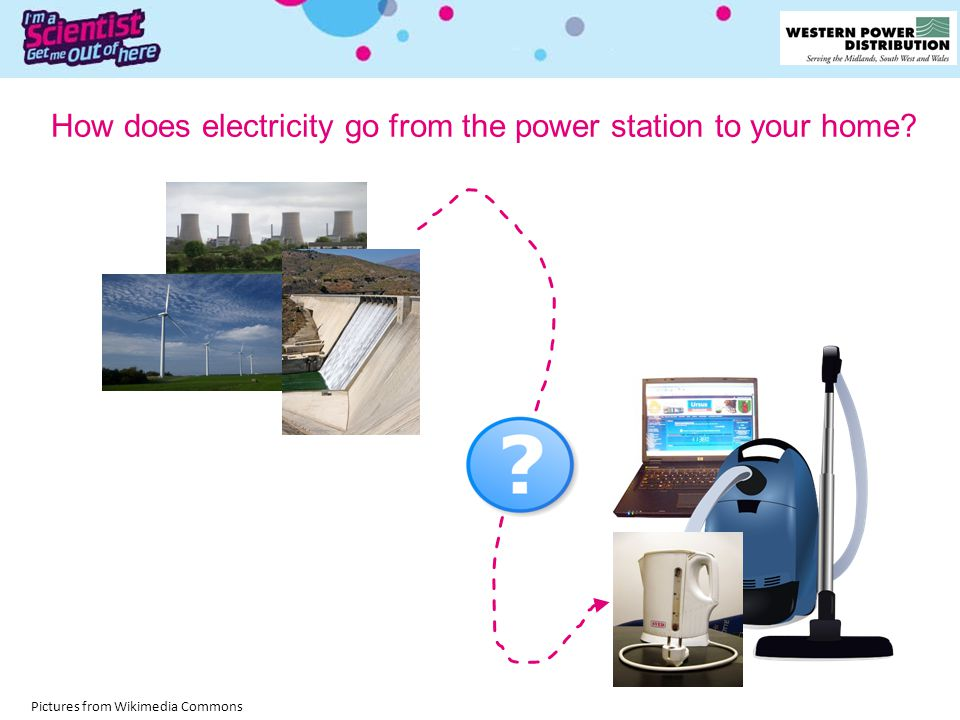 Pictures from Wikimedia Commons How does electricity go from the power station to your home?